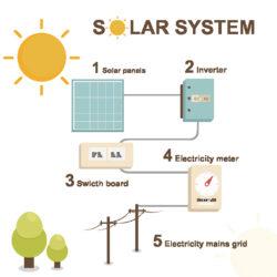 EPS_SOLAR SYS