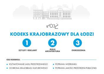 Kodeks krajobrazowy dla Łodzi bilbordy info 1
