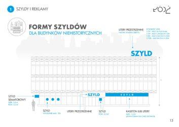 Kodeks krajobrazowy dla Łodzi bilbordy info 14