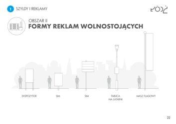 Kodeks krajobrazowy dla Łodzi bilbordy info 23