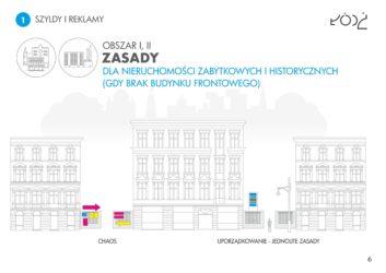 Kodeks krajobrazowy dla Łodzi bilbordy info 6