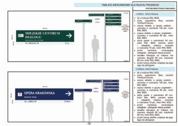 System Informacji Miejskiej Kraków